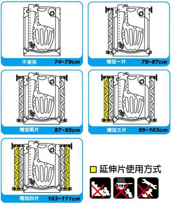 延伸片使用方式,長頸鹿兒童安全門欄PY-05 安裝注意:1.請勿安裝於樓梯口以防孩童撞擊攀附跌落。 2.如牆面不整齊,致使安裝後仍有移動之虞,請於止滑墊片加螺絲鎖固。